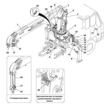 Кран манипулятор UNIC: серии и технические характеристики