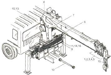 Кран-манипулятор Dongyang SS1506: особенности, описание, технические характеристики, ремонт и обслуживание