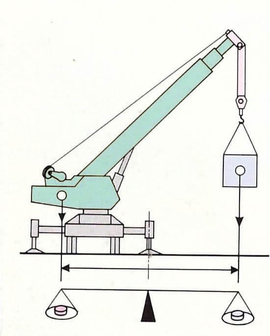 Как автокран поднимает стрелу, удерживает груз, из чего состоит стрела, как башенный кран сам себя собирает - отвечаем на вопросы