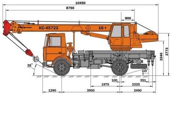 Габариты автокрана Ивановец 16, 25 тонн на базе КамАЗ и МАЗ