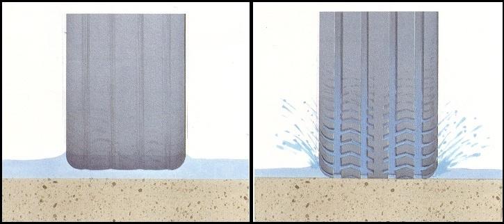 Виды шин для легковых и грузовых автомобилей: какие бывают, от чего зависит рисунок протектора, как выбрать