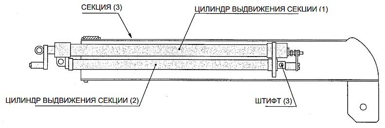 Как разобрать стрелу крана-манипулятора Unic 330V: механизм конструкции телескопической стрелы